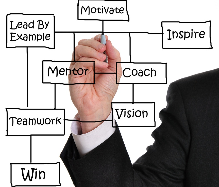 How to Become a Business Coach in Australia
